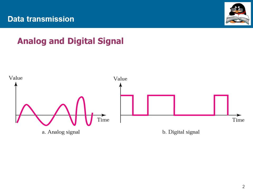 2 Proprietary and Confidential to Accenture Data transmission Analog and Digital Signal