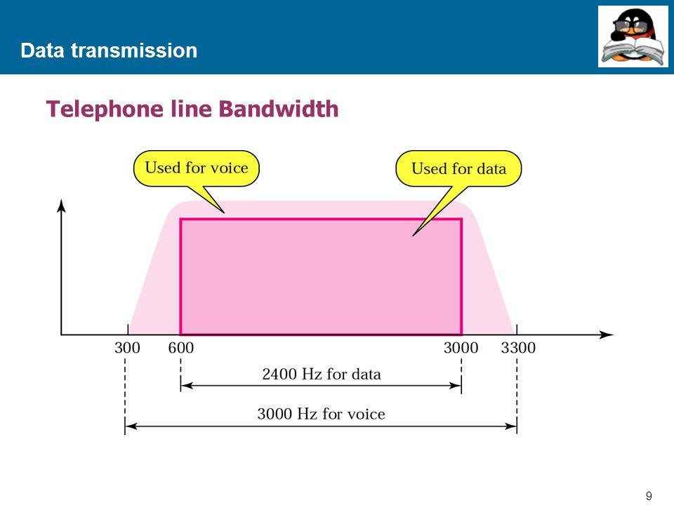 30 Proprietary and Confidential to Accenture Data transmission Transmission Impairment Impulse Noise เกิดจาก ฟ้าร้อง หรือฟ้าฝ่า โดยที่สิ่งเหล่านี้มักมีความถี่ของ คลื่นสัญญาณอยู่ในระดับสูง (หน่วยเป็น GHz) เมื่อเทียบกับสัญญาณที่ ส่งออกมาในระดับ MHz ซึ่งต่ำกว่ามากจึงทำให้เกิดการรบกวนกันขึ้น