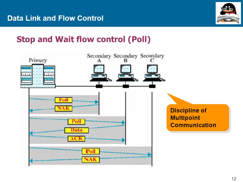 12 Proprietary and Confidential to Accenture Data Link and Flow Control Stop and Wait flow control (Poll) Discipline of Multipoint Communication