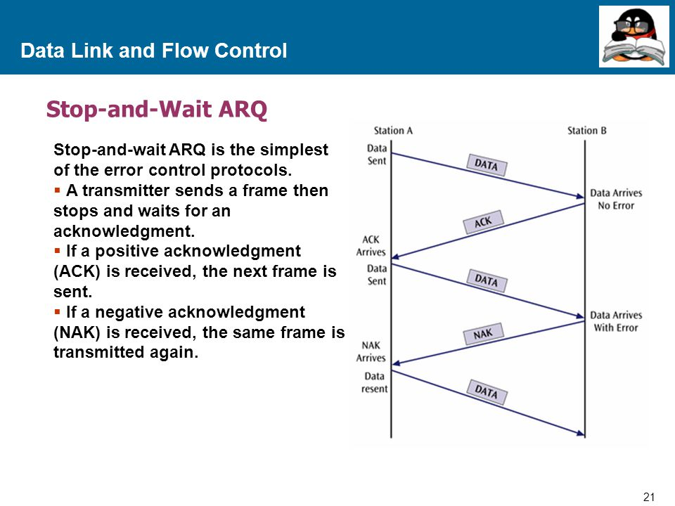 21 Proprietary and Confidential to Accenture Data Link and Flow Control Stop-and-Wait ARQ Stop-and-wait ARQ is the simplest of the error control protocols.