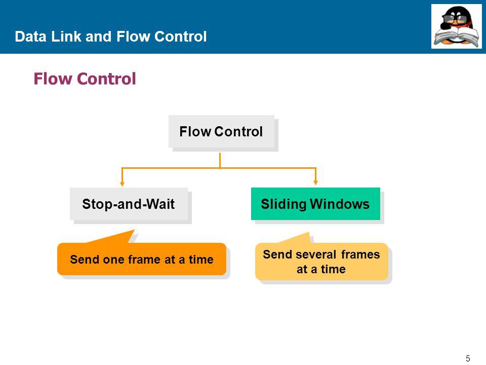 16 Proprietary and Confidential to Accenture Data Link and Flow Control Sample of Sliding Windows Flow Control AB Frame 0 ACK 1 Frame 1 Frame 2 สมมติให้ N = 8 Frame 7 RN=0 SN=0 ACK 2 Frame 3 ACK 3 01234567 SN=1 01234567 01234567 SN=2 RN=1 RN=2 1234567 SN=3 0 12345670 ACK จะมีหมายเลขของเฟรมข้อมูลถัดไปที่ต้องการ ส่งมาด้วย