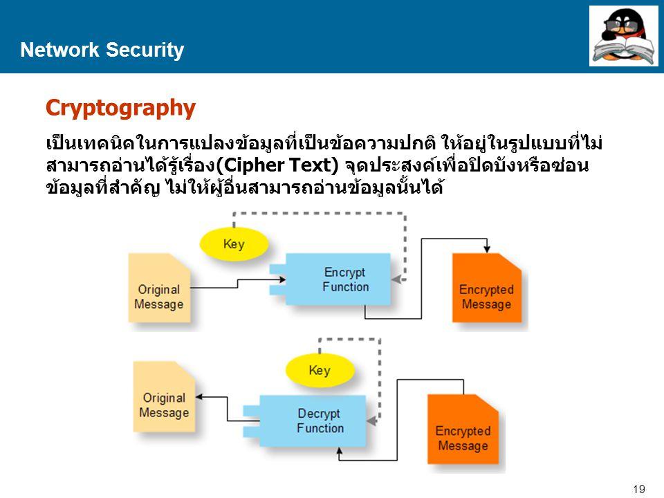 19 Proprietary and Confidential to Accenture Network Security Cryptography เป็นเทคนิคในการแปลงข้อมูลที่เป็นข้อความปกติ ให้อยู่ในรูปแบบที่ไม่ สามารถอ่านได้รู้เรื่อง(Cipher Text) จุดประสงค์เพื่อปิดบังหรือซ่อน ข้อมูลที่สำคัญ ไม่ให้ผู้อื่นสามารถอ่านข้อมูลนั้นได้
