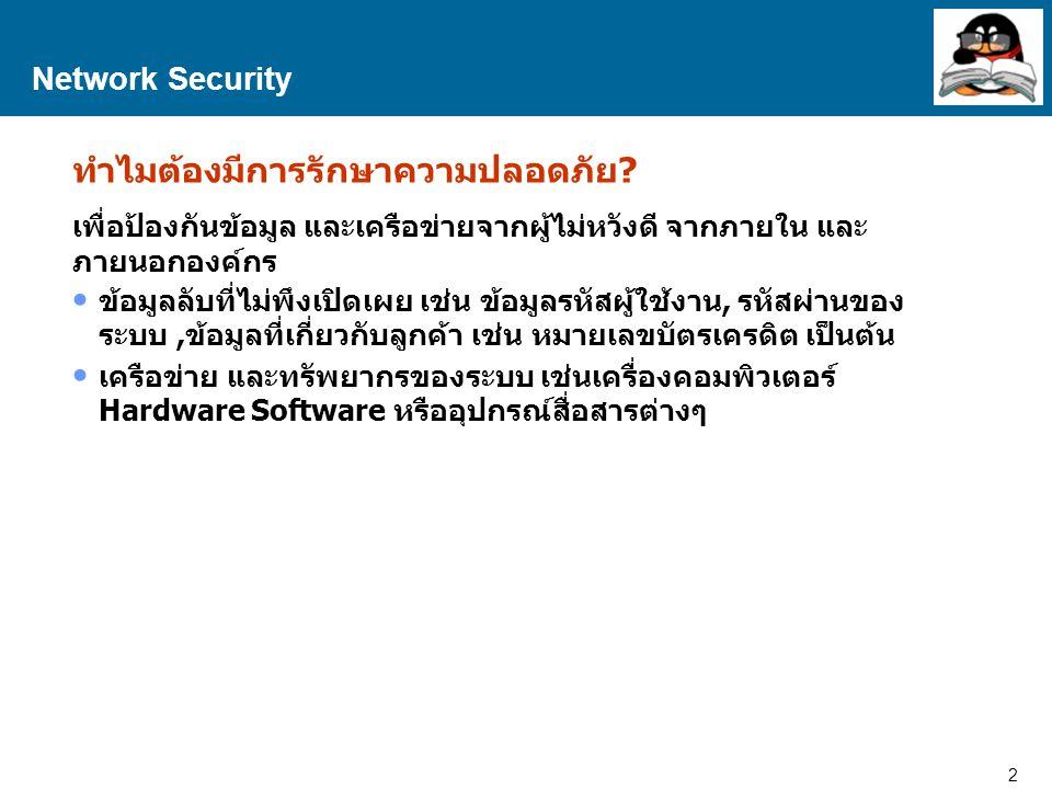 33 Proprietary and Confidential to Accenture Network Security Digital Signature ขั้นตอนการทำงานฝั่งผู้ส่ง 1.