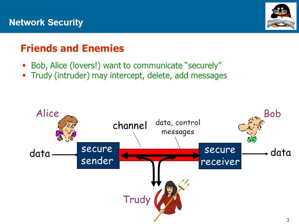 14 Proprietary and Confidential to Accenture Network Security Firewall Packet Filtering Firewall ทำหน้าที่กรองข้อมูลในระดับ packet โดยทำการตรวจ สอบกับ นโยบายการรักษาความปลอดภัยที่กำหนดไว้ Firewall ประเภทนี้ยอมให้ Client สามารถ connect เข้ากับ application ปลายทางได้โดยตรง ทำให้การทำงานของระบบรวดเร็ว กว่า Application Firewall เนื่องจากไม่ต้องสร้าง connectionใหม่ อยู่ในรูป Software หรือ Hardware ก็ได้ การทำงานจะทำการ Filter packet ก่อนที่จะส่งออกหรือรับเข้าจาก Router โดยอาศัย Access Control List (ACL) ที่กำหนดขึ้น