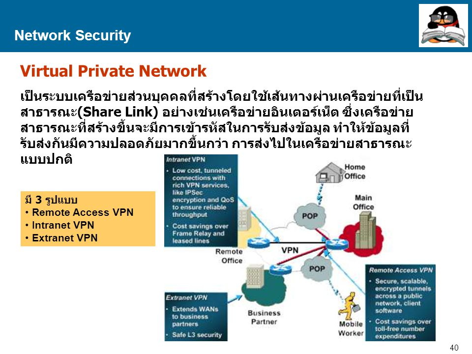 40 Proprietary and Confidential to Accenture Network Security Virtual Private Network เป็นระบบเครือข่ายส่วนบุคคลที่สร้างโดยใช้เส้นทางผ่านเครือข่ายที่เป็น สาธารณะ(Share Link) อย่างเช่นเครือข่ายอินเตอร์เน็ต ซึ่งเครือข่าย สาธารณะที่สร้างขึ้นจะมีการเข้ารหัสในการรับส่งข้อมูล ทำให้ข้อมูลที่ รับส่งกันมีความปลอดภัยมากขึ้นกว่า การส่งไปในเครือข่ายสาธารณะ แบบปกติ มี 3 รูปแบบ Remote Access VPN Intranet VPN Extranet VPN