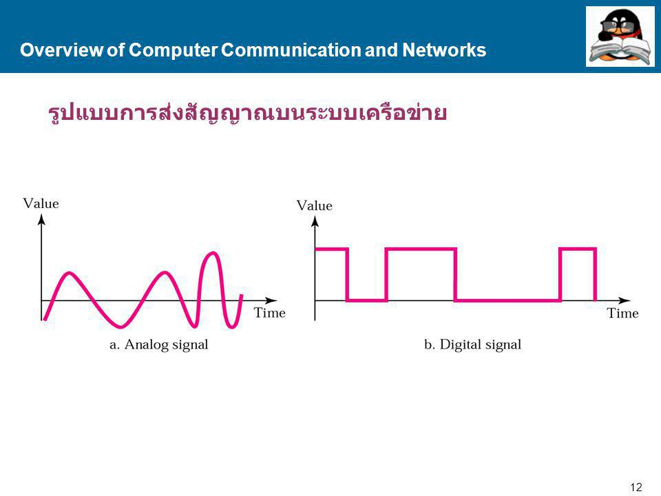 12 Proprietary and Confidential to Accenture รูปแบบการส่งสัญญาณบนระบบเครือข่าย Overview of Computer Communication and Networks