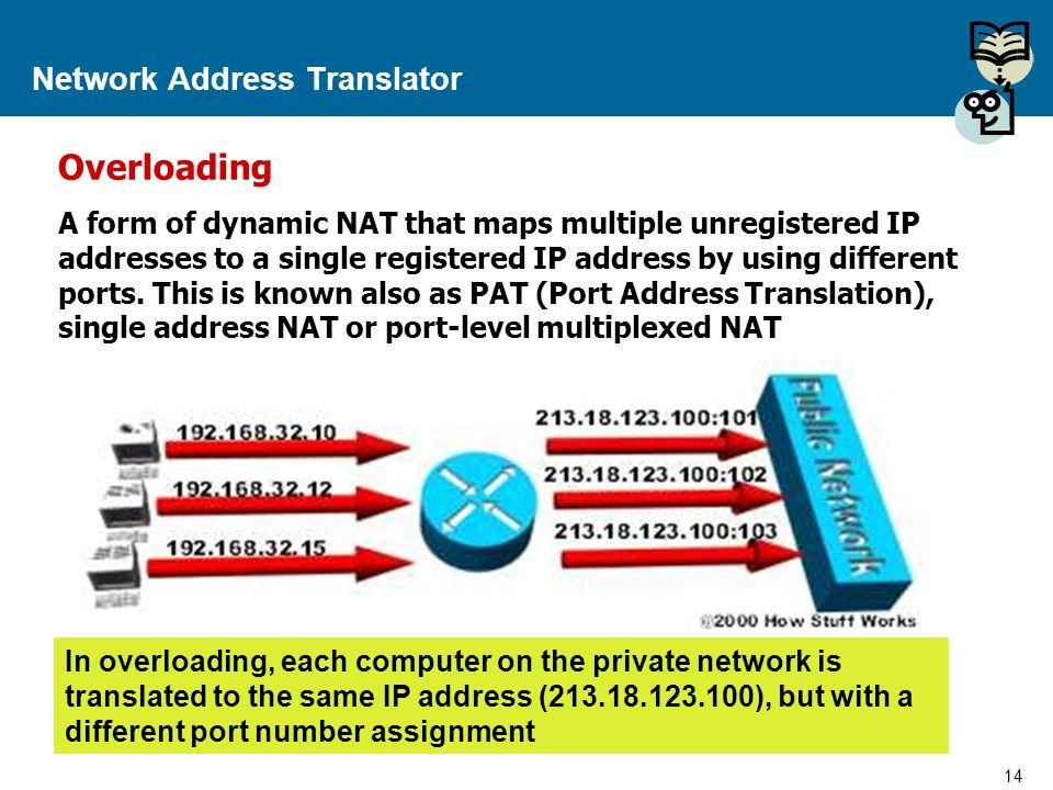 14 Proprietary and Confidential to Accenture Network Address Translator Overloading A form of dynamic NAT that maps multiple unregistered IP addresses