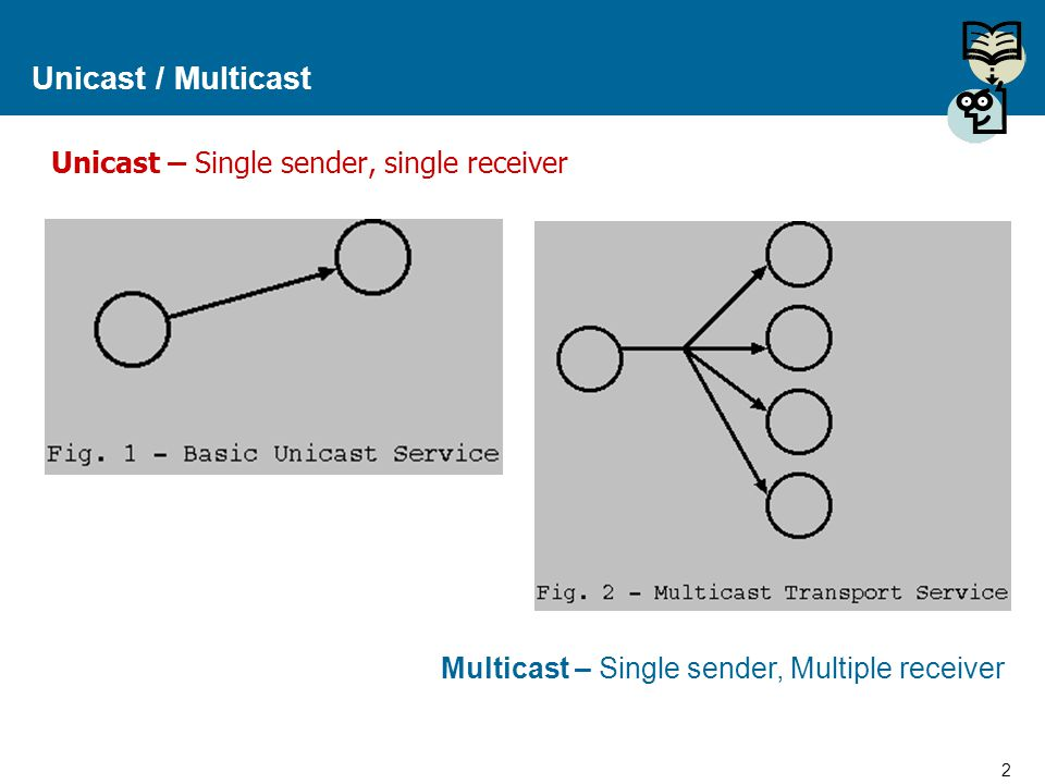 2 Proprietary and Confidential to Accenture Unicast / Multicast Unicast – Single sender, single receiver Multicast – Single sender, Multiple receiver