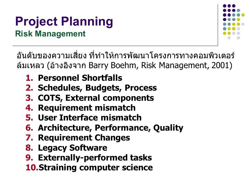 Project Planning Risk Management อันดับของความเสี่ยง ที่ทำให้การพัฒนาโครงการทางคอมพิวเตอร์ ล้มเหลว (อ้างอิงจาก Barry Boehm, Risk Management, 2001) 1.P