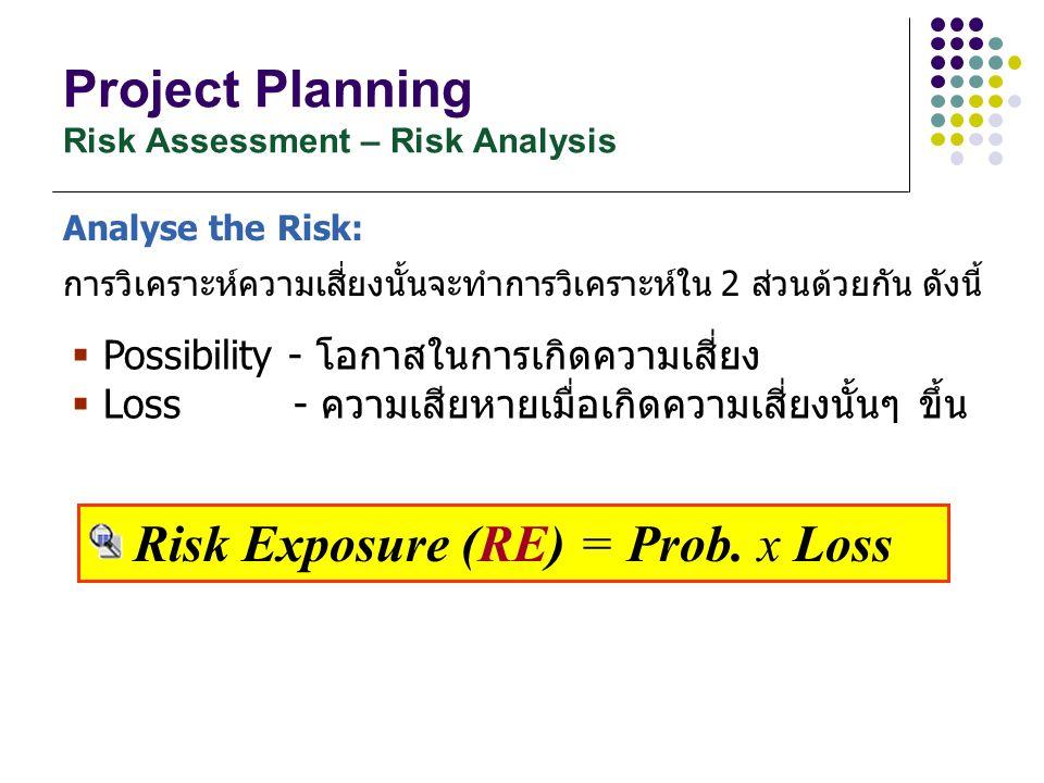 Project Planning Risk Assessment – Risk Analysis Analyse the Risk: การวิเคราะห์ความเสี่ยงนั้นจะทำการวิเคราะห์ใน 2 ส่วนด้วยกัน ดังนี้  Possibility - โ