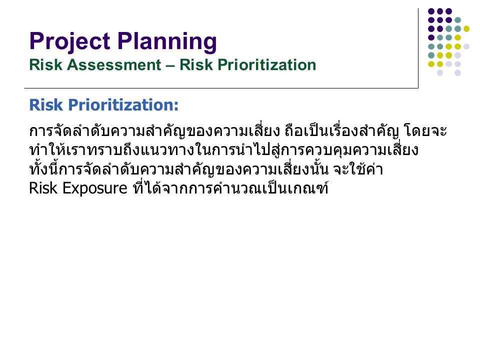 Project Planning Risk Assessment – Risk Prioritization Risk Prioritization: การจัดลำดับความสำคัญของความเสี่ยง ถือเป็นเรื่องสำคัญ โดยจะ ทำให้เราทราบถึง