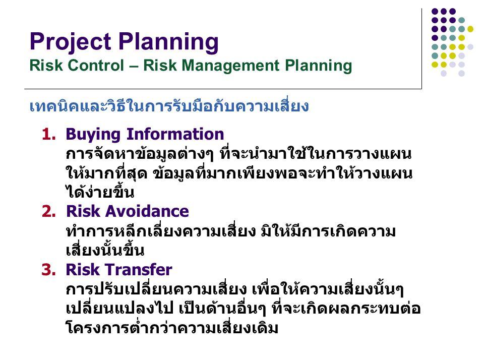 Project Planning Risk Control – Risk Management Planning 1.Buying Information การจัดหาข้อมูลต่างๆ ที่จะนำมาใช้ในการวางแผน ให้มากที่สุด ข้อมูลที่มากเพี