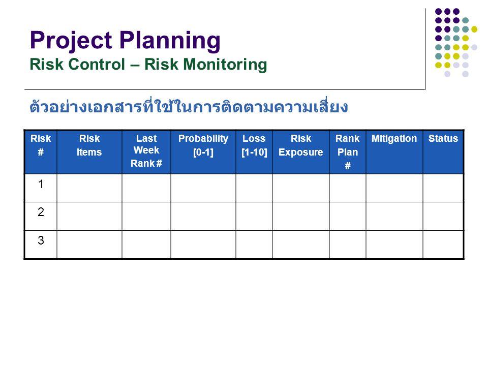 Project Planning Risk Control – Risk Monitoring ตัวอย่างเอกสารที่ใช้ในการติดตามความเสี่ยง Risk # Risk Items Last Week Rank # Probability [0-1] Loss [1