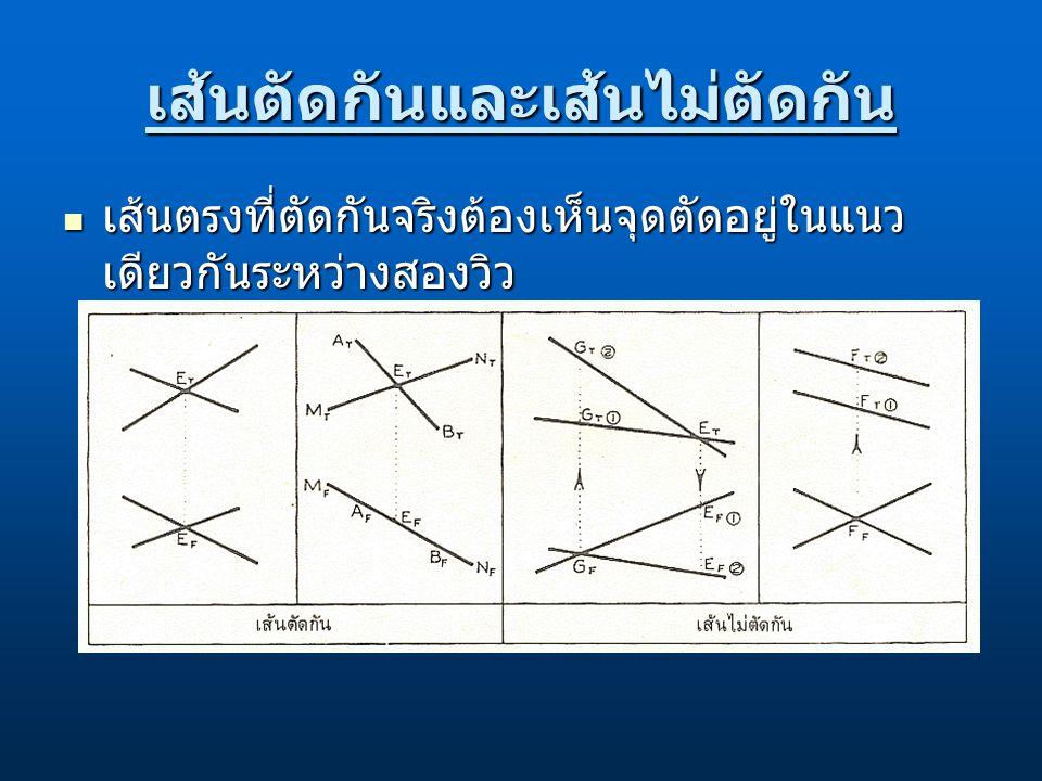 เส้นตัดกันและเส้นไม่ตัดกัน เส้นตรงที่ตัดกันจริงต้องเห็นจุดตัดอยู่ในแนว เดียวกันระหว่างสองวิว เส้นตรงที่ตัดกันจริงต้องเห็นจุดตัดอยู่ในแนว เดียวกันระหว่
