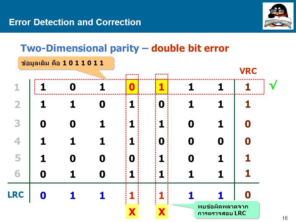 16 Proprietary and Confidential to Accenture Error Detection and Correction VRC 10101111010111 11010111101011 00111010011101 11110001111000 10001011000101 01011110101111 01111110111111 LRC 1 1 0 0 1 1 0 1 2 3 4 5 6 √ XX Two-Dimensional parity – double bit error ข้อมูลเดิม คือ 1 0 1 1 0 1 1 พบข้อผิดพลาดจาก การตรวจสอบ LRC
