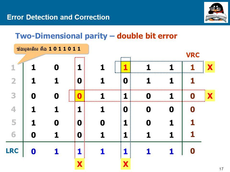 17 Proprietary and Confidential to Accenture Error Detection and Correction VRC 11010111101011 00011010001101 11110001111000 10001011000101 01011110101111 01111110111111 LRC 1 1 0 0 1 1 0 1 2 3 4 5 6 10111111011111 X X XX Two-Dimensional parity – double bit error ข้อมูลเดิม คือ 1 0 1 1 0 1 1