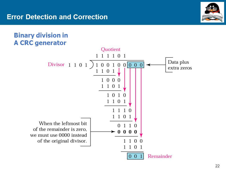 22 Proprietary and Confidential to Accenture Error Detection and Correction Binary division in A CRC generator