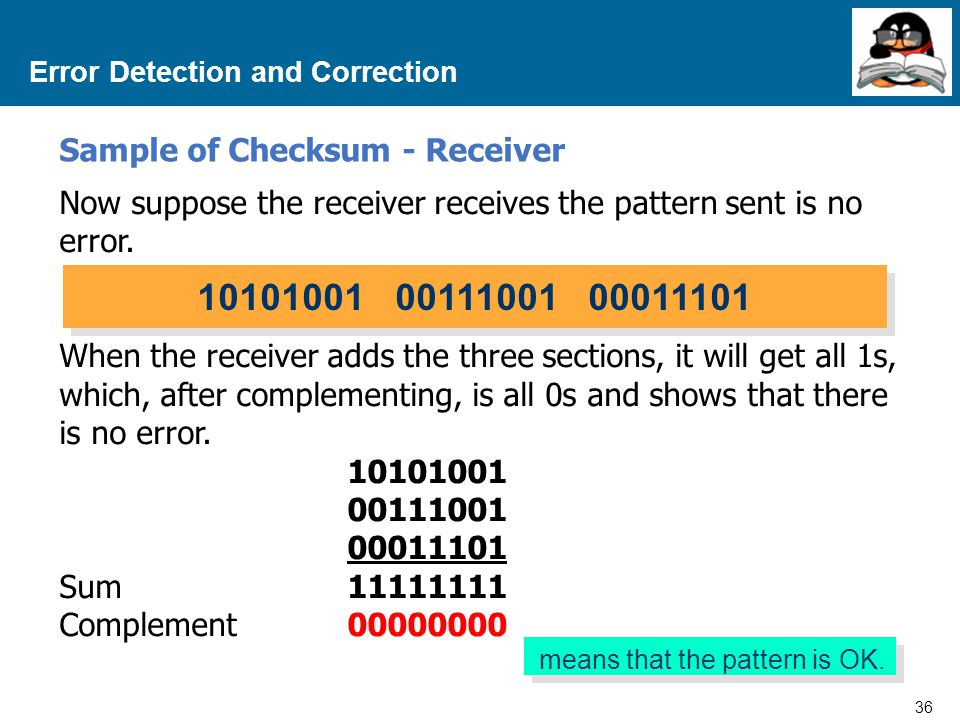 36 Proprietary and Confidential to Accenture Error Detection and Correction Now suppose the receiver receives the pattern sent is no error. When the r