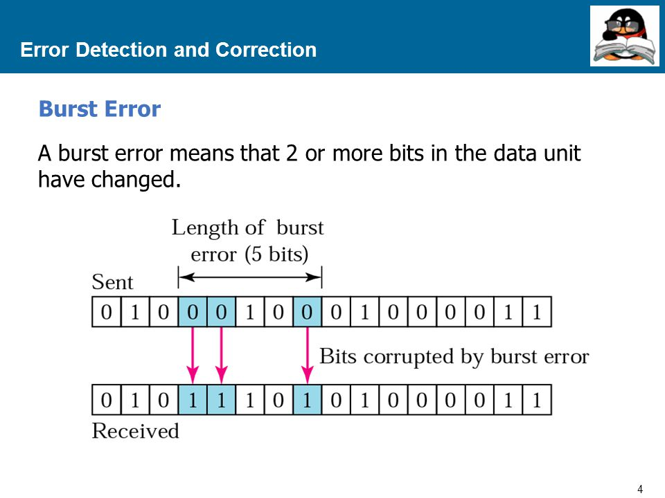 4 Proprietary and Confidential to Accenture Error Detection and Correction Burst Error A burst error means that 2 or more bits in the data unit have c