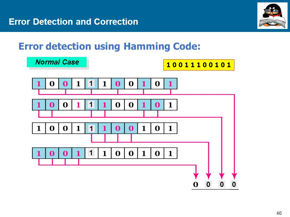 46 Proprietary and Confidential to Accenture Error Detection and Correction Error detection using Hamming Code: 1 0 0 1 1 1 0 0 1 0 1 1 0 1 1 1 00 Nor