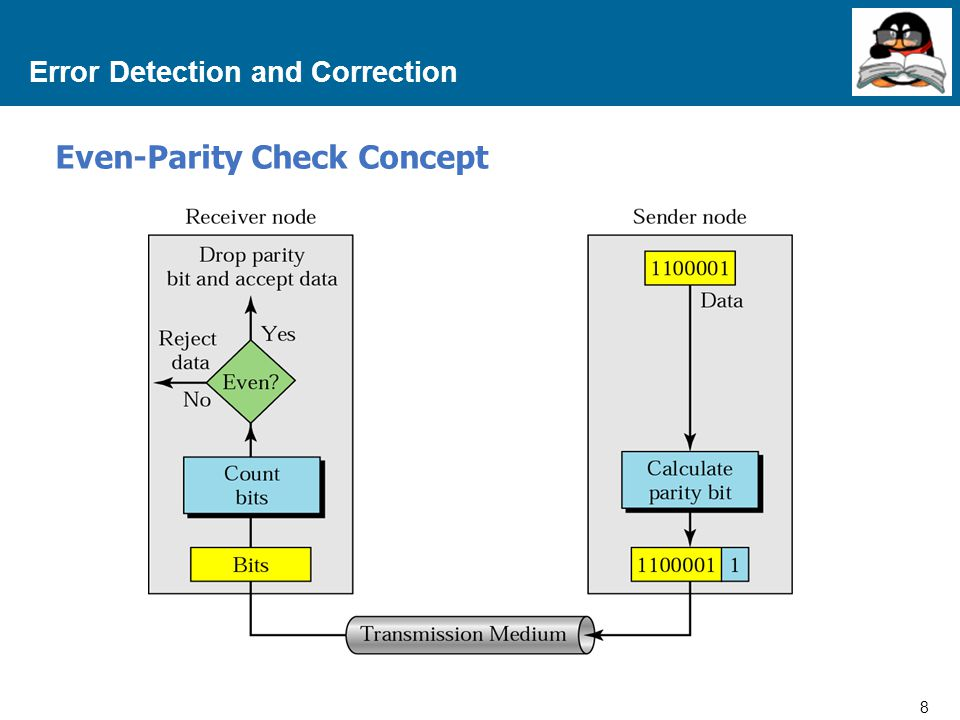 8 Proprietary and Confidential to Accenture Error Detection and Correction Even-Parity Check Concept