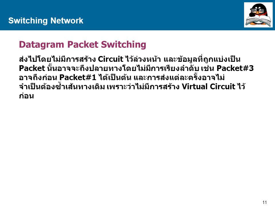 11 Proprietary and Confidential to Accenture Switching Network Datagram Packet Switching ส่งไปโดยไม่มีการสร้าง Circuit ไว้ล่วงหน้า และข้อมูลที่ถูกแบ่ง