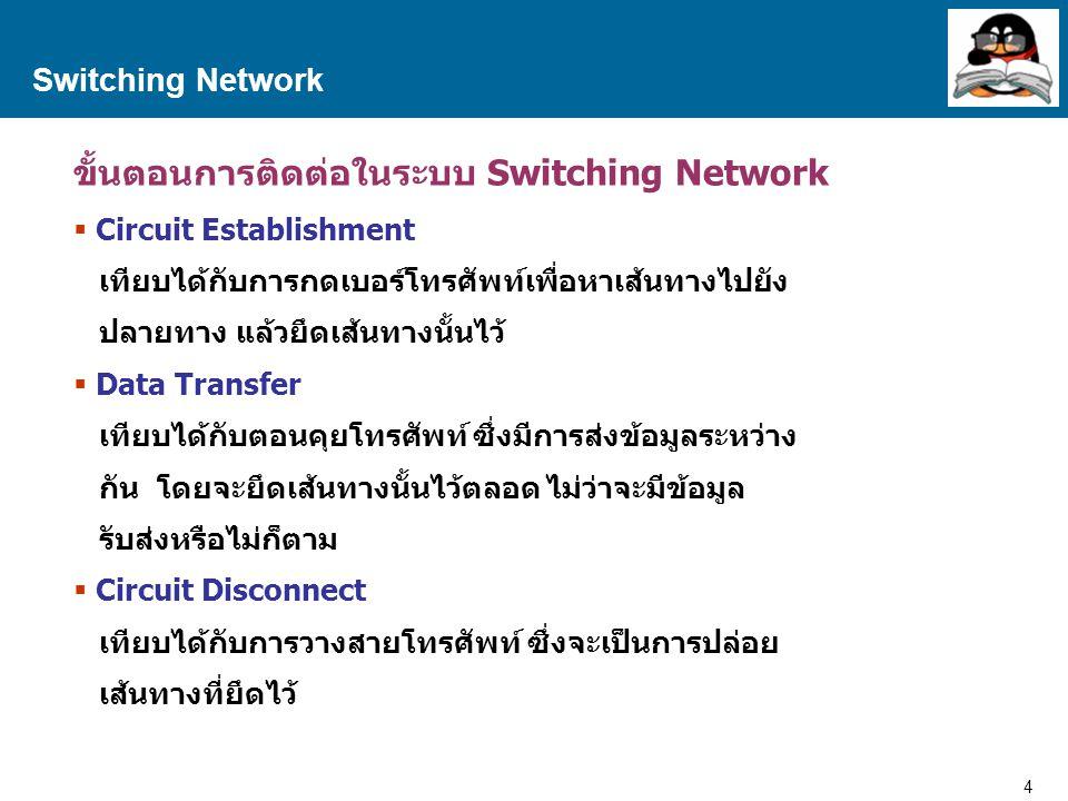 4 Proprietary and Confidential to Accenture Switching Network ขั้นตอนการติดต่อในระบบ Switching Network  Circuit Establishment เทียบได้กับการกดเบอร์โท