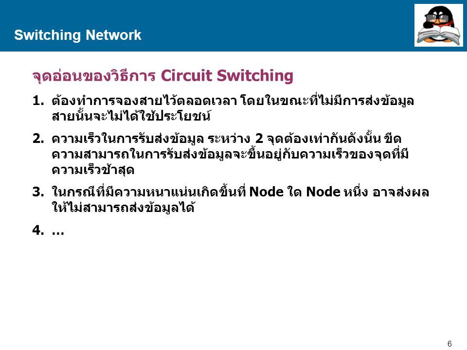 6 Proprietary and Confidential to Accenture Switching Network จุดอ่อนของวิธีการ Circuit Switching 1.ต้องทำการจองสายไว้ตลอดเวลา โดยในขณะที่ไม่มีการส่งข