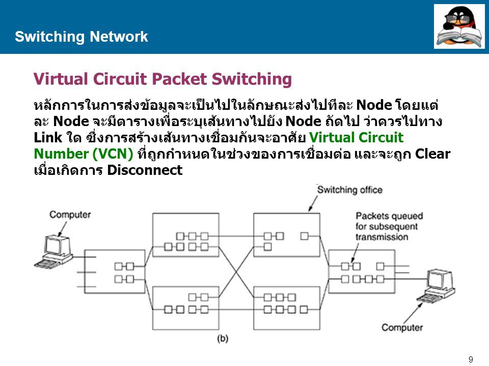 9 Proprietary and Confidential to Accenture Switching Network Virtual Circuit Packet Switching หลักการในการส่งข้อมูลจะเป็นไปในลักษณะส่งไปทีละ Node โดย