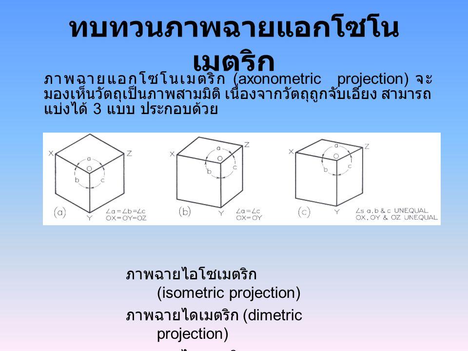 ทบทวนภาพฉายแอกโซโน เมตริก ภาพฉายแอกโซโนเมตริก (axonometric projection) จะ มองเห็นวัตถุเป็นภาพสามมิติ เนื่องจากวัตถุถูกจับเอียง สามารถ แบ่งได้ 3 แบบ ปร