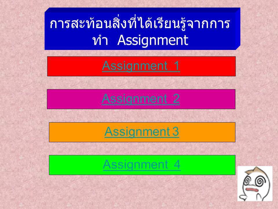 การสะท้อนสิ่งที่ได้เรียนรู้จากการ ทำ Assignment Assignment 1 Assignment 2 Assignment 3 Assignment 4