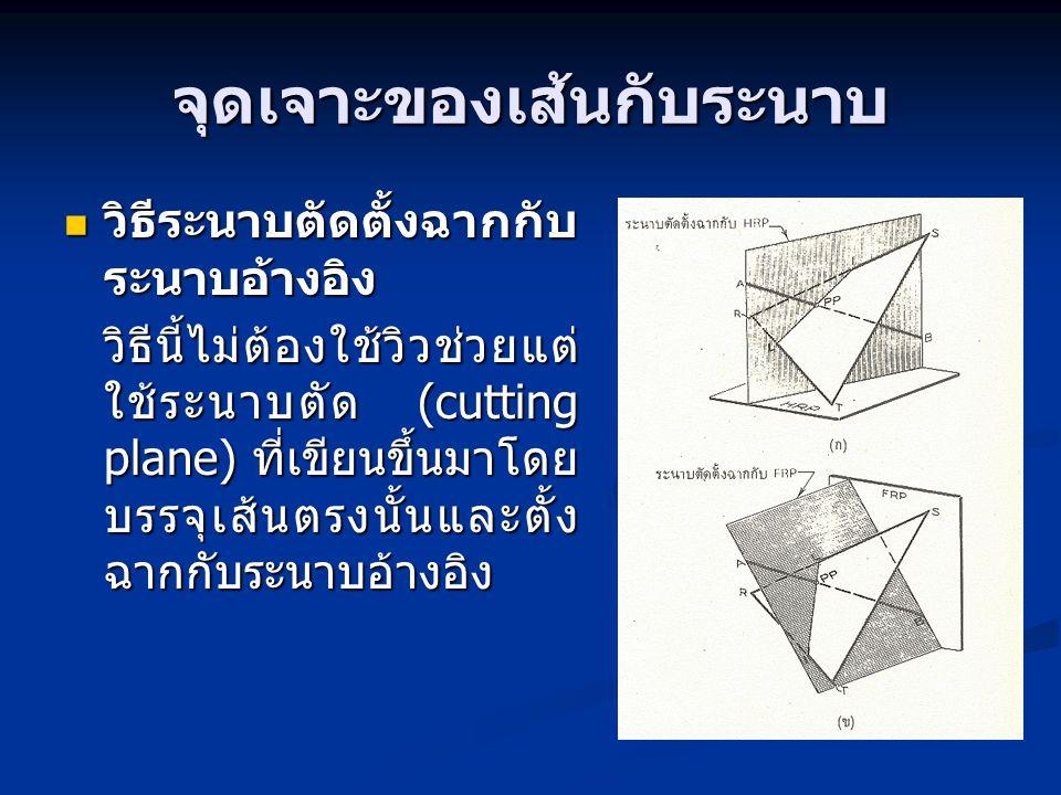 จุดเจาะของเส้นกับระนาบ วิธีระนาบตัดตั้งฉากกับ ระนาบอ้างอิง วิธีระนาบตัดตั้งฉากกับ ระนาบอ้างอิง วิธีนี้ไม่ต้องใช้วิวช่วยแต่ ใช้ระนาบตัด (cutting plane) ที่เขียนขึ้นมาโดย บรรจุเส้นตรงนั้นและตั้ง ฉากกับระนาบอ้างอิง