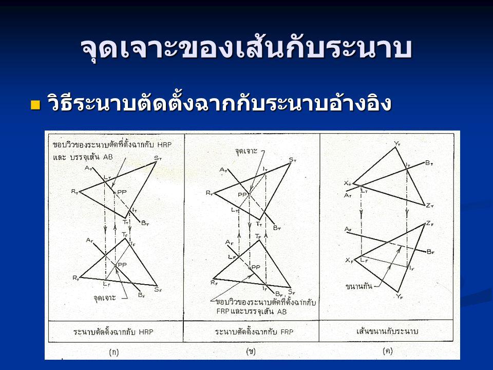 การมองเห็นเส้นกับระนาบ ในการพิจารณาว่าเส้นใดอยู่ด้านหน้าหรืออยู่ ด้านหลัง หรือ เส้นใดอยู่ด้านบนหรือด้านล่าง ให้ใช้วิวข้างเคียงในการพิจารณา ในการพิจารณาว่าเส้นใดอยู่ด้านหน้าหรืออยู่ ด้านหลัง หรือ เส้นใดอยู่ด้านบนหรือด้านล่าง ให้ใช้วิวข้างเคียงในการพิจารณา