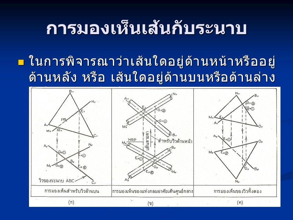 การหารอยตัดระหว่างสองระนาบ ถ้าระนาบสองระนาบใดๆ ตัดกันจะเกิดเส้นรอย ตัด (line of intersection เขียนย่อว่า L.I.) วิธีการหาเส้นรอยตัดมีดังนี้ ถ้าระนาบสองระนาบใดๆ ตัดกันจะเกิดเส้นรอย ตัด (line of intersection เขียนย่อว่า L.I.) วิธีการหาเส้นรอยตัดมีดังนี้ วิธีวิวช่วย วิธีวิวช่วย วิธีระนาบตัด วิธีระนาบตัด วิธีระนาบตัดสุ่ม วิธีระนาบตัดสุ่ม