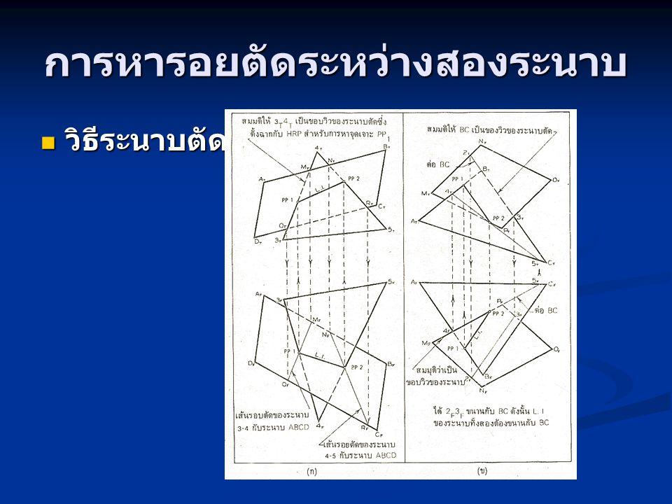 การหารอยตัดระหว่างสองระนาบ วิธีระนาบตัด วิธีระนาบตัด