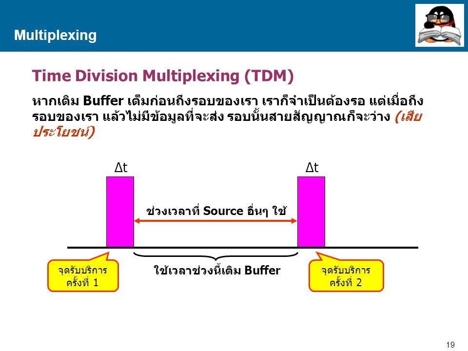 19 Proprietary and Confidential to Accenture Multiplexing Time Division Multiplexing (TDM) หากเติม Buffer เต็มก่อนถึงรอบของเรา เราก็จำเป็นต้องรอ แต่เม
