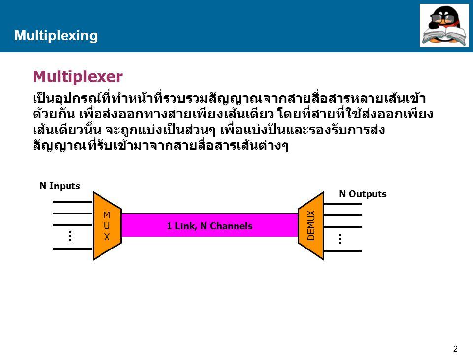 2 Proprietary and Confidential to Accenture Multiplexing Multiplexer เป็นอุปกรณ์ที่ทำหน้าที่รวบรวมสัญญาณจากสายสื่อสารหลายเส้นเข้า ด้วยกัน เพื่อส่งออกท