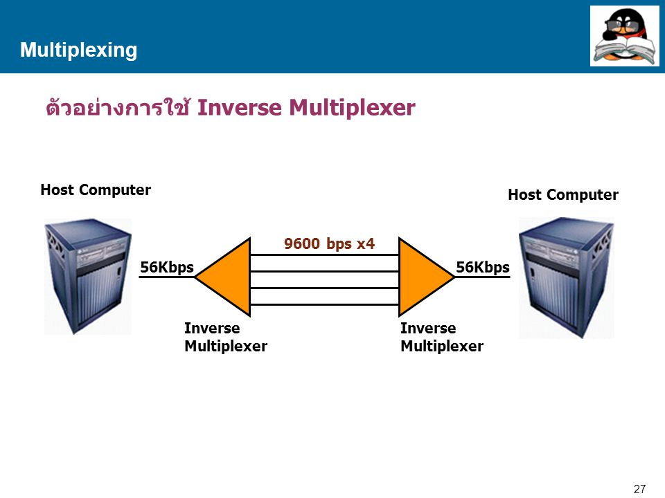 27 Proprietary and Confidential to Accenture Multiplexing ตัวอย่างการใช้ Inverse Multiplexer 56Kbps Inverse Multiplexer Inverse Multiplexer Host Compu