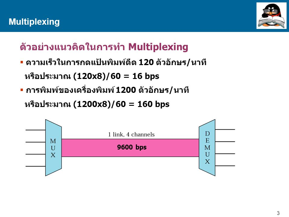24 Proprietary and Confidential to Accenture Multiplexing Statistical Time Division Multiplexing (STDM) tAtA tBtB tCtC tDtD tAtA tBtB tCtC tDtD tAtA tBtB tCtC tDtD time TDM STDM A1B1B2C2A4 C4 D4 A1B1B2C2A4C4D4 Source D จะได้เวลาน้อย กว่าจุดอื่น เนื่องจากมี ข้อมูลส่งน้อยนั่นเอง