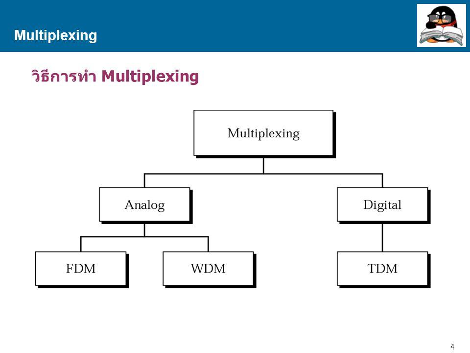 25 Proprietary and Confidential to Accenture Multiplexing Statistical Time Division Multiplexing (STDM) tAtA tBtB tCtC tDtD tAtA tBtB tCtC tDtD tAtA tBtB tCtC tDtD time TDM STDM A1B1B2 C2 A1B1B2C2A2C1D2 C1D1A2D2 D1 เมื่อทุก Source มีข้อมูลที่ต้องการส่งเท่าๆ กัน จะทำให้เวลาที่ได้รับเท่ากัน ซึ่งจะคล้ายกับ TDM