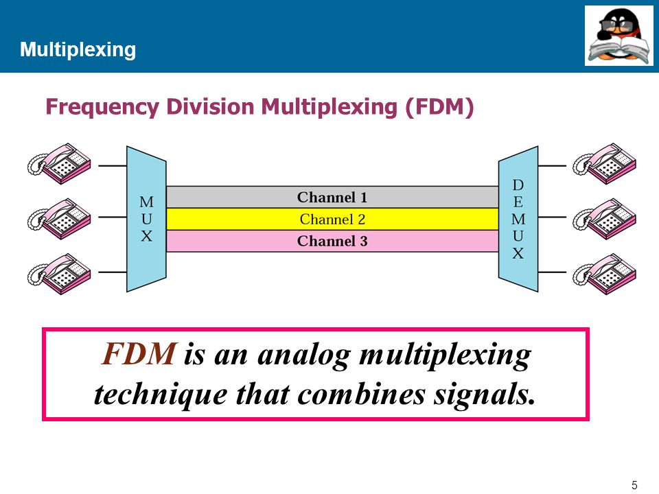 5 Proprietary and Confidential to Accenture Multiplexing Frequency Division Multiplexing (FDM) FDM is an analog multiplexing technique that combines s