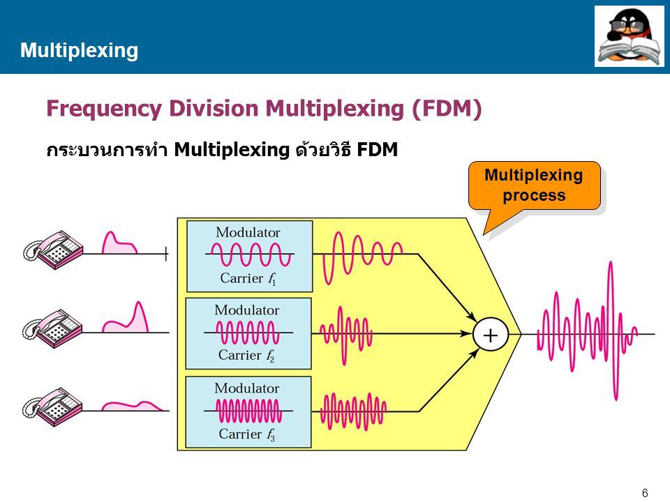 7 Proprietary and Confidential to Accenture Multiplexing Frequency Division Multiplexing (FDM) กระบวนการทำ Multiplexing ด้วยวิธี FDM Demultiplexing process