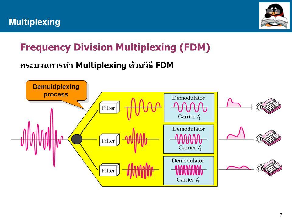 8 Proprietary and Confidential to Accenture Multiplexing ตัวอย่างของการใช้วิธี FDM การส่งสัญญาณของ Cable TV ซึ่งใช้สายเพียงเส้นเดียว แต่สามารถ ส่งได้หลายช่อง เป็นต้น Frequency f1f2f3f4 Bandwidth B B B B Guard band