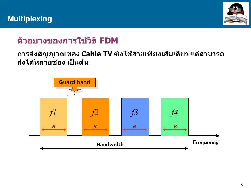 8 Proprietary and Confidential to Accenture Multiplexing ตัวอย่างของการใช้วิธี FDM การส่งสัญญาณของ Cable TV ซึ่งใช้สายเพียงเส้นเดียว แต่สามารถ ส่งได้ห