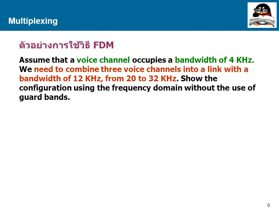 20 Proprietary and Confidential to Accenture Multiplexing Sample (TDM) Four channels are multiplexed using TDM.