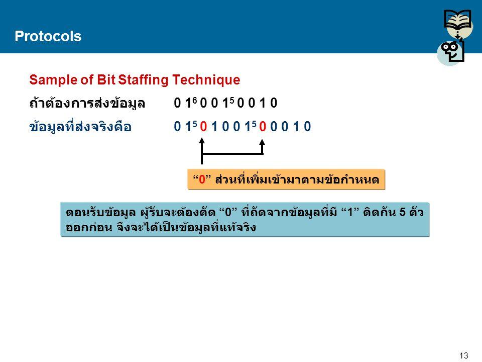 13 Proprietary and Confidential to Accenture Protocols Sample of Bit Staffing Technique ถ้าต้องการส่งข้อมูล 0 1 6 0 0 1 5 0 0 1 0 ข้อมูลที่ส่งจริงคือ