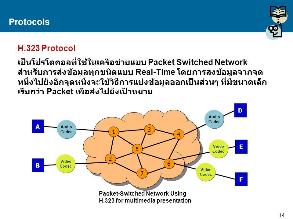 14 Proprietary and Confidential to Accenture Protocols H.323 Protocol เป็นโปรโตคอลที่ใช้ในเครือข่ายแบบ Packet Switched Network สำหรับการส่งข้อมูลทุกชน