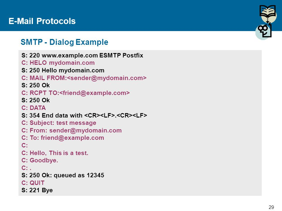 29 Proprietary and Confidential to Accenture E-Mail Protocols SMTP - Dialog Example S: 220 www.example.com ESMTP Postfix C: HELO mydomain.com S: 250 H