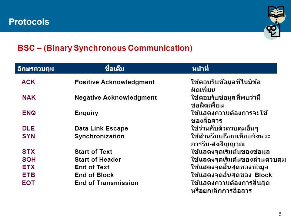 6 Proprietary and Confidential to Accenture Protocols BSC – (Binary Synchronous Communication) Sending Computer Receiving Computer STXSTX BCCBCC EOTEOT ETXETX ETBETB Data SYNSYN SYNSYN SYNSYN BCC = Block Check Character มีไว้เพื่อตรวจสอบข้อผิดพลาดในการส่งข้อมูล
