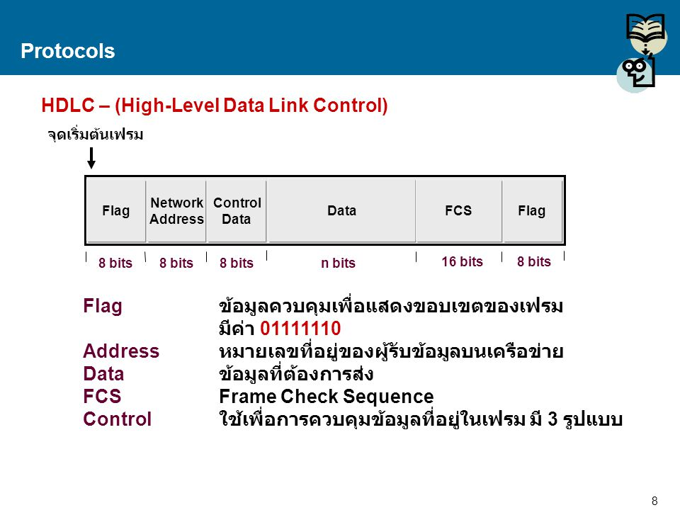 9 Proprietary and Confidential to Accenture Protocols HDLC – (High-Level Data Link Control) Control data – 8 bits 0 N(S) P/F N(R) 1 2, 3, 4 56, 7, 8 Information Format ใช้ในกรณีการรับส่งข้อมูล N(S)- หมายเลขเฟรมที่ส่ง N(R)- หมายเลขเฟรมที่รับ P/F- Poll/Final Network Address Flag Data Control Data FCSFlag 8 bits 16 bits n bits